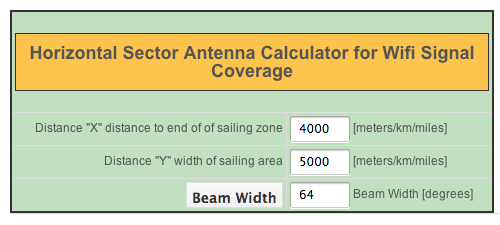 Wifi Sector Antenna Coverage Tool