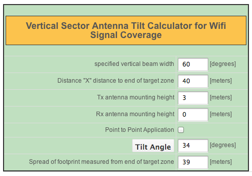 Vertical tilt calculator for mounting Sector Antenna